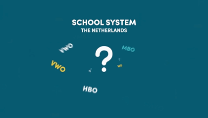 School System In The Netherlands Video